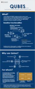 Qubes, Quinaptis EWM template